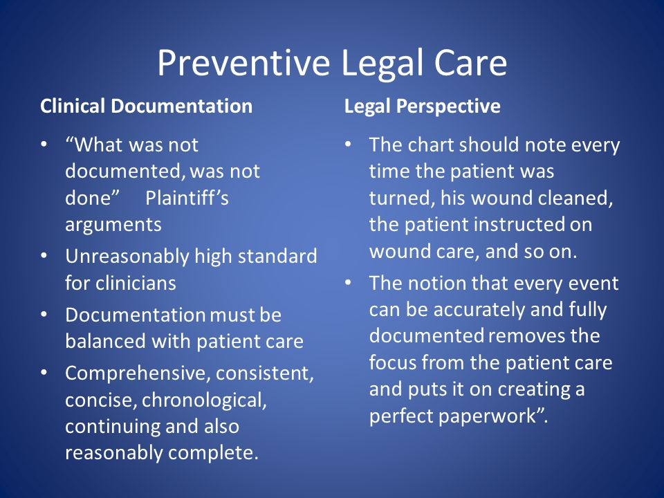 Preventive Legal Care Clinical Documentation Legal Perspective