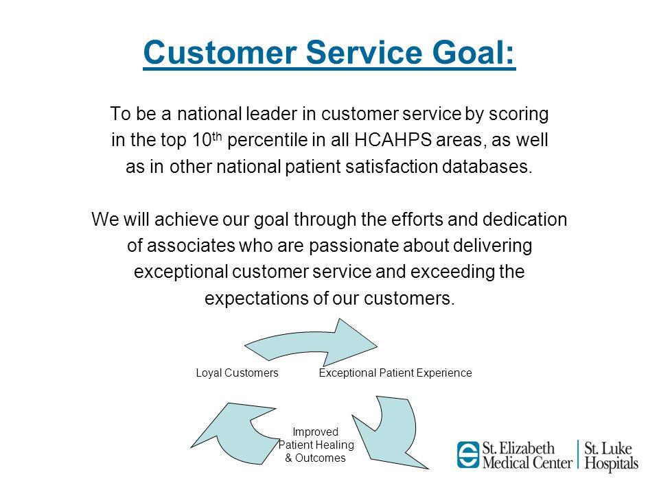 Customer Service Goal: