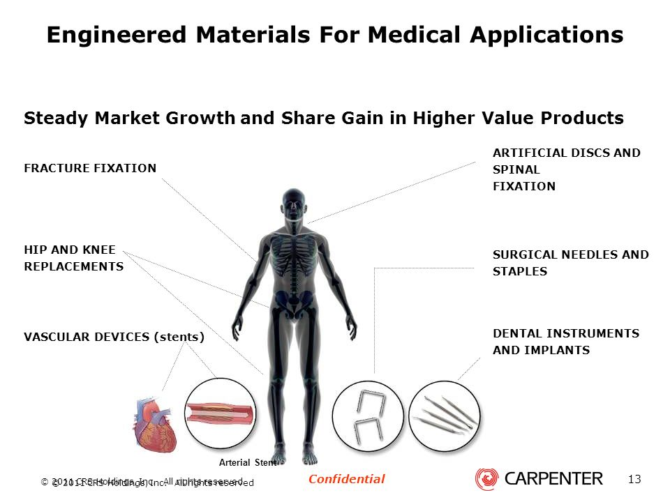 Engineered Materials For Medical Applications