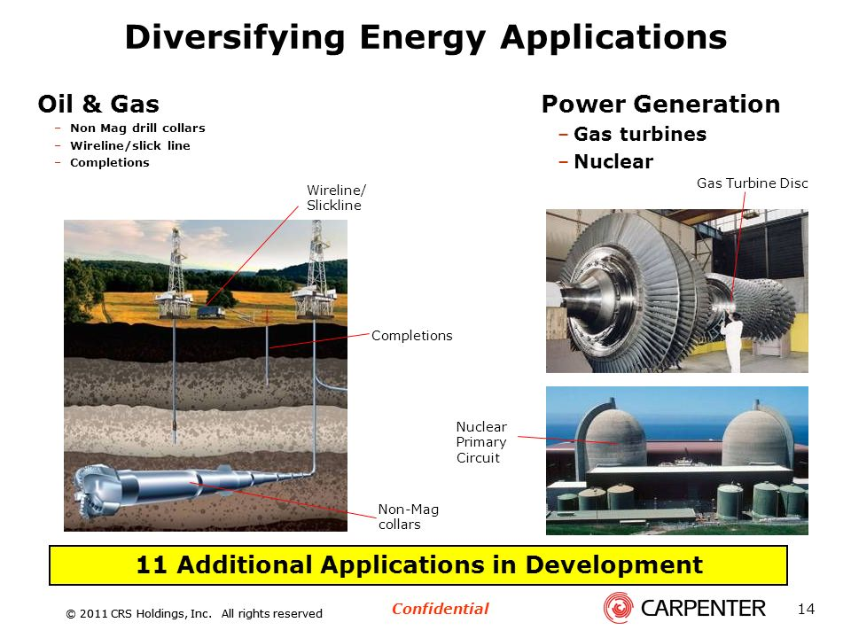 Diversifying Energy Applications