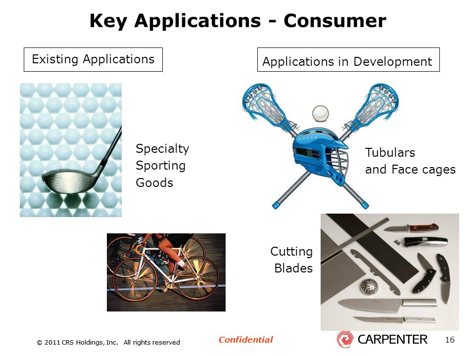 Key Applications - Consumer