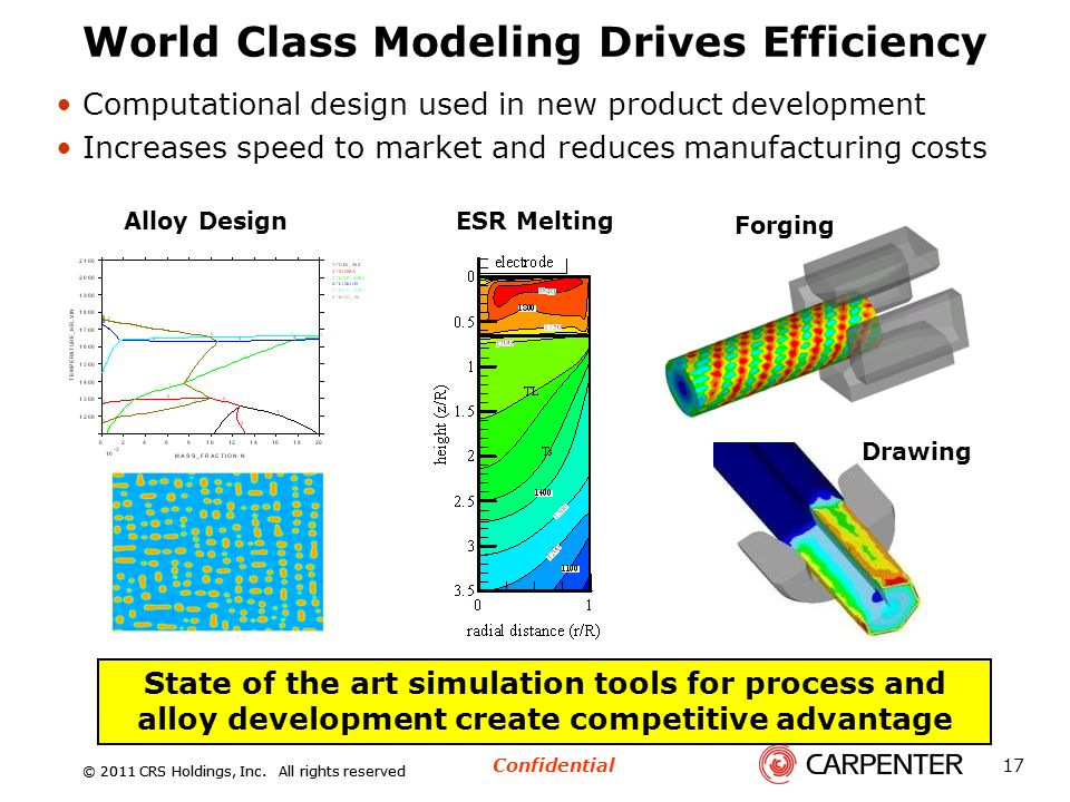 World Class Modeling Drives Efficiency