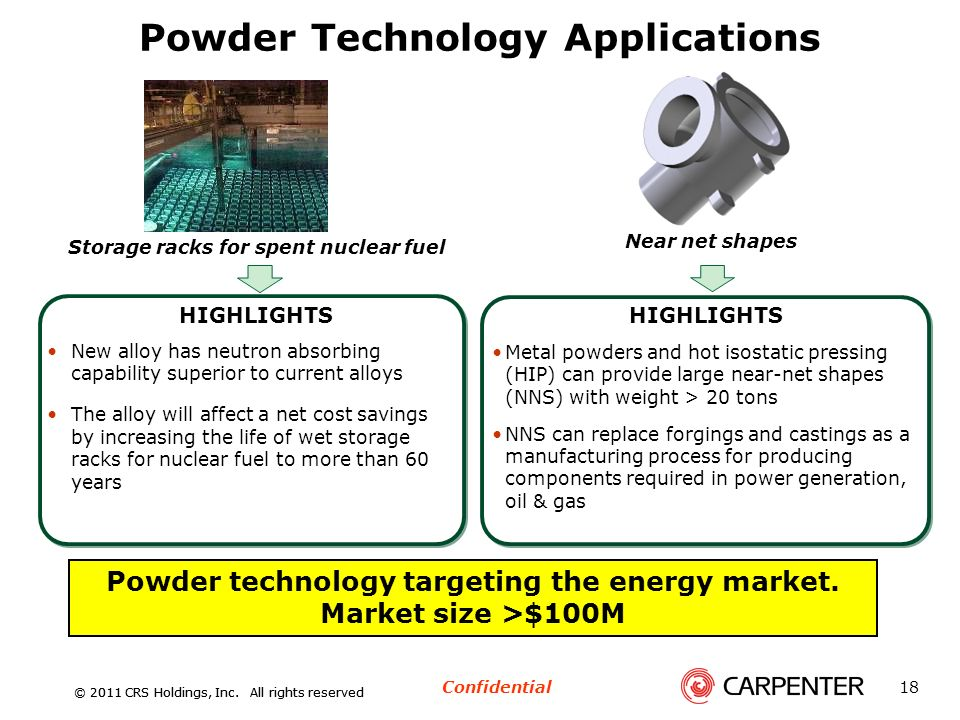 Powder Technology Applications