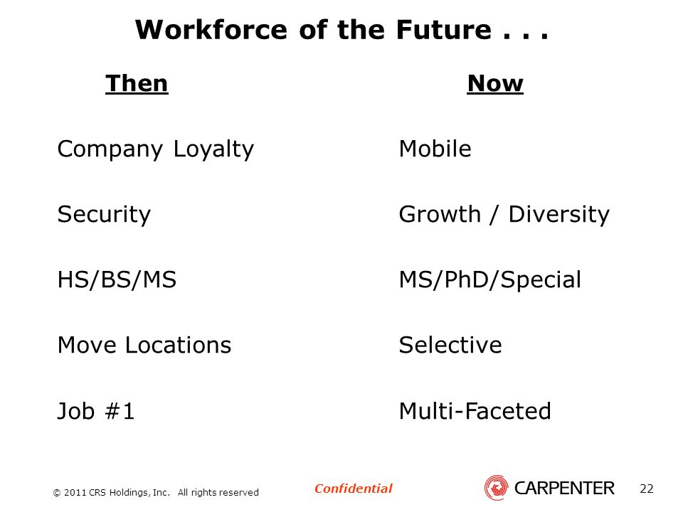 Workforce of the Future . . .