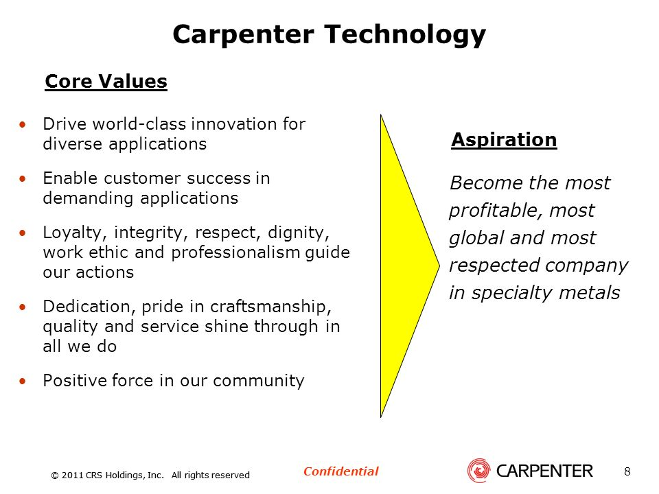 Carpenter Technology Core Values Aspiration