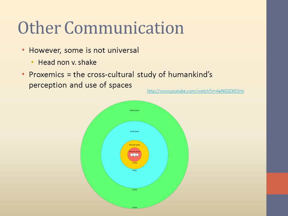 Other Communication However, some is not universal