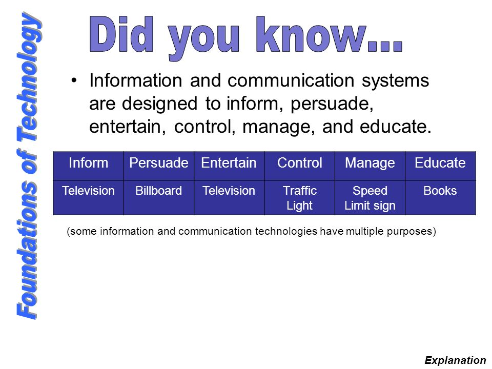 Did you know… Information and communication systems are designed to inform, persuade, entertain, control, manage, and educate.