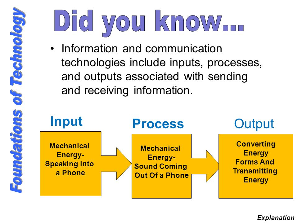 Did you know… Input Process Output