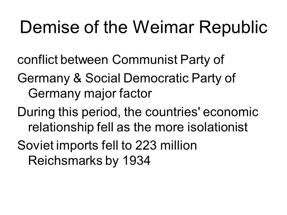 Demise of the Weimar Republic