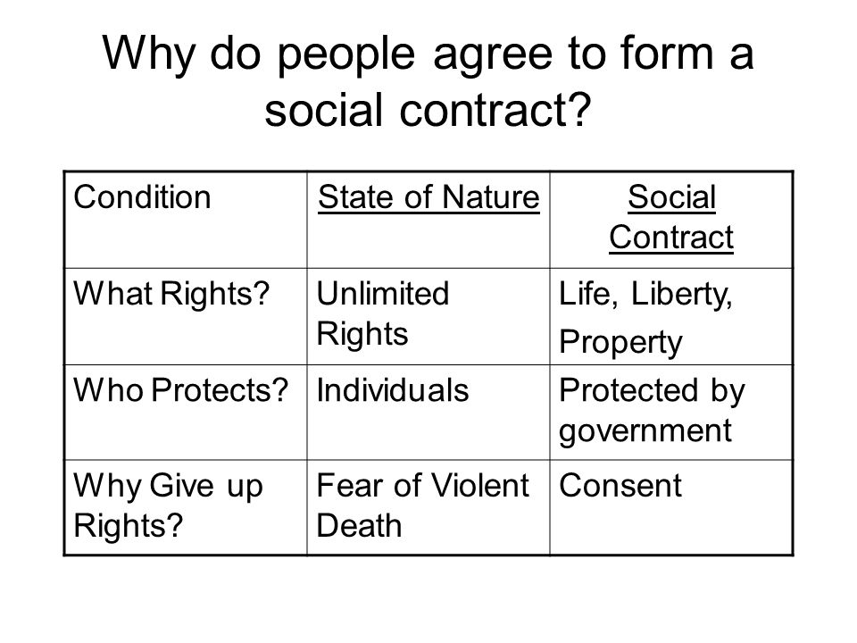 Why do people agree to form a social contract