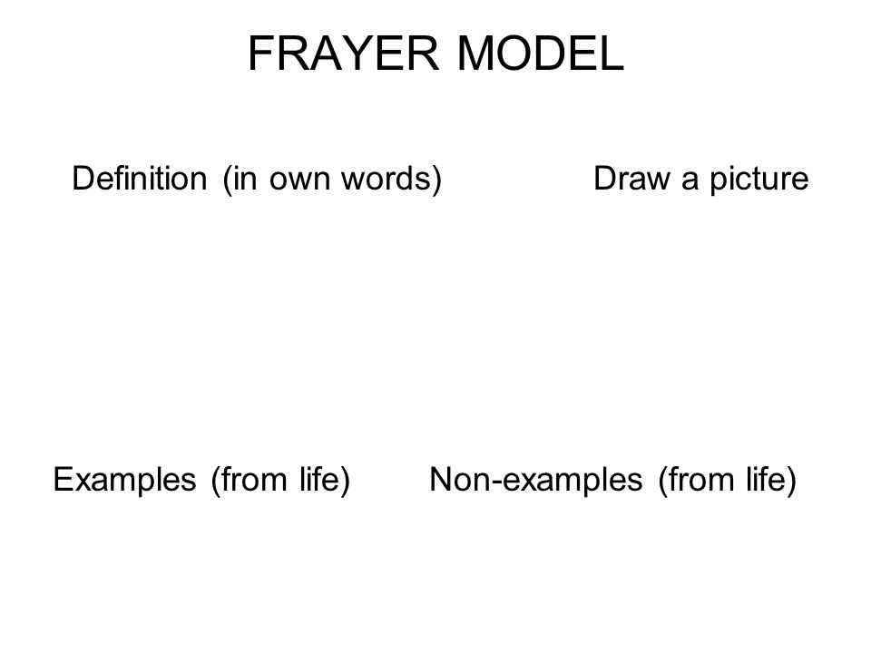 FRAYER MODEL Definition (in own words) Draw a picture