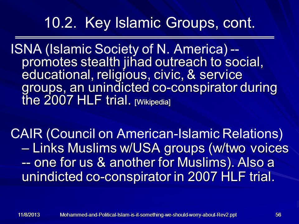 10.2. Key Islamic Groups, cont.