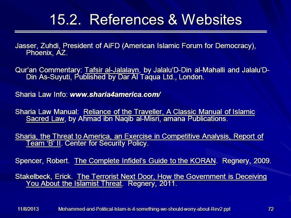 15.2. References & WebsitesJasser, Zuhdi, President of AiFD (American Islamic Forum for Democracy), Phoenix, AZ.