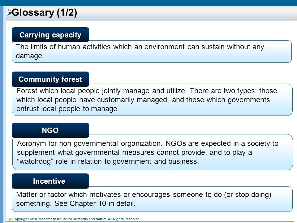 Glossary (1/2) Carrying capacity