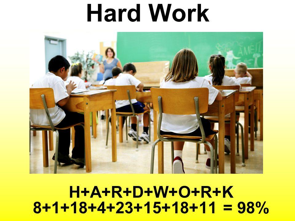 H+A+R+D+W+O+R+K 8+1+18+4+23+15+18+11 = 98%