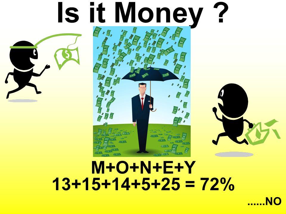 Is it Money M+O+N+E+Y 13+15+14+5+25 = 72% ......NO