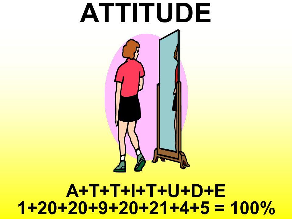 A+T+T+I+T+U+D+E 1+20+20+9+20+21+4+5 = 100%