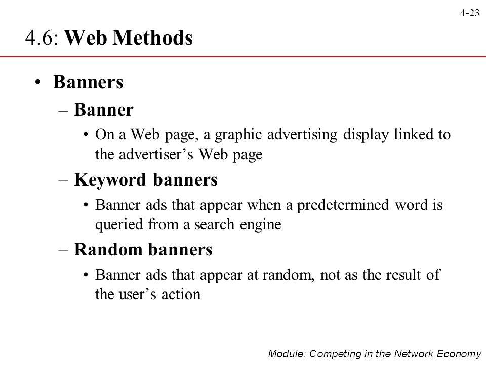 4.6: Web Methods Banners Banner Keyword banners Random banners