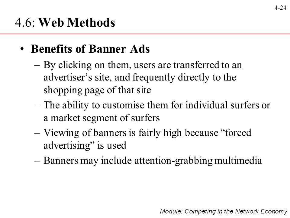 4.6: Web Methods Benefits of Banner Ads