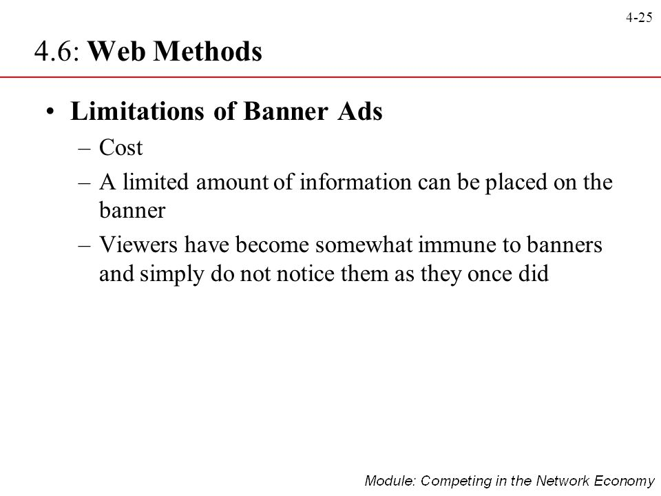 4.6: Web Methods Limitations of Banner Ads Cost