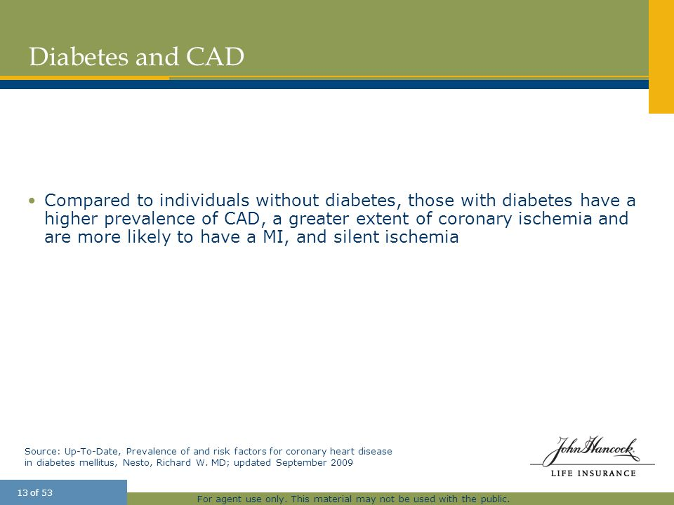 Diabetes and CAD 25 March