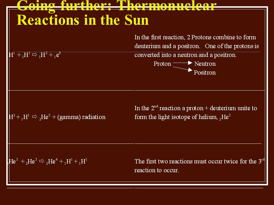 Going further: Thermonuclear Reactions in the Sun