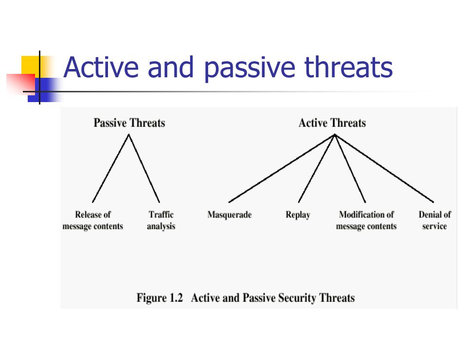 Active and passive threats