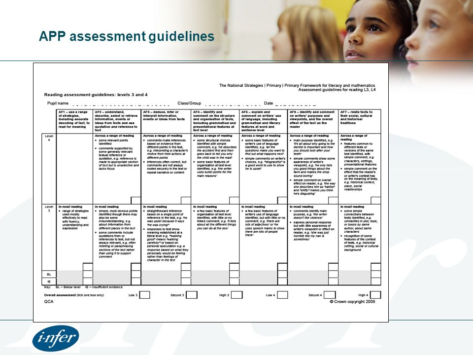 APP assessment guidelines