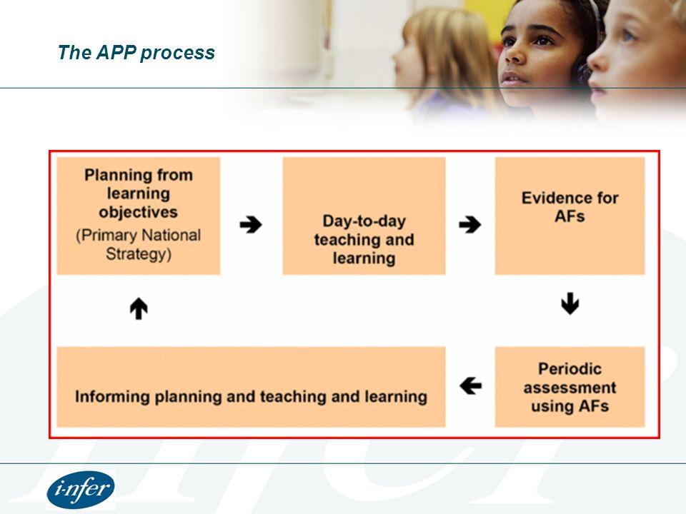 The APP process