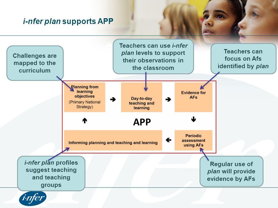 i-nfer plan supports APP