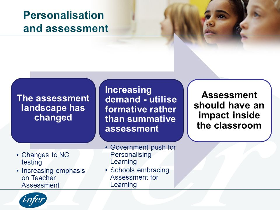 Personalisation and assessment