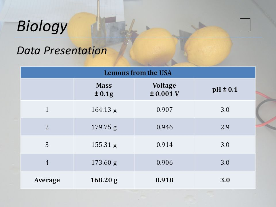 ★ Biology Data Presentation Lemons from the USA Mass ± 0.1g Voltage
