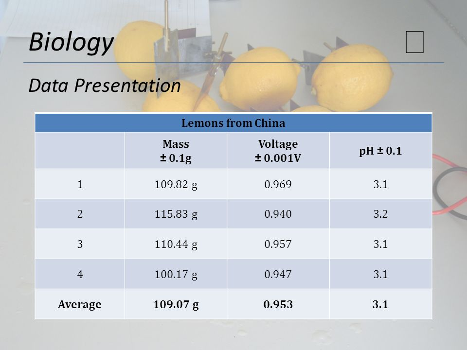 ★ Biology Data Presentation Lemons from China Mass ± 0.1g Voltage