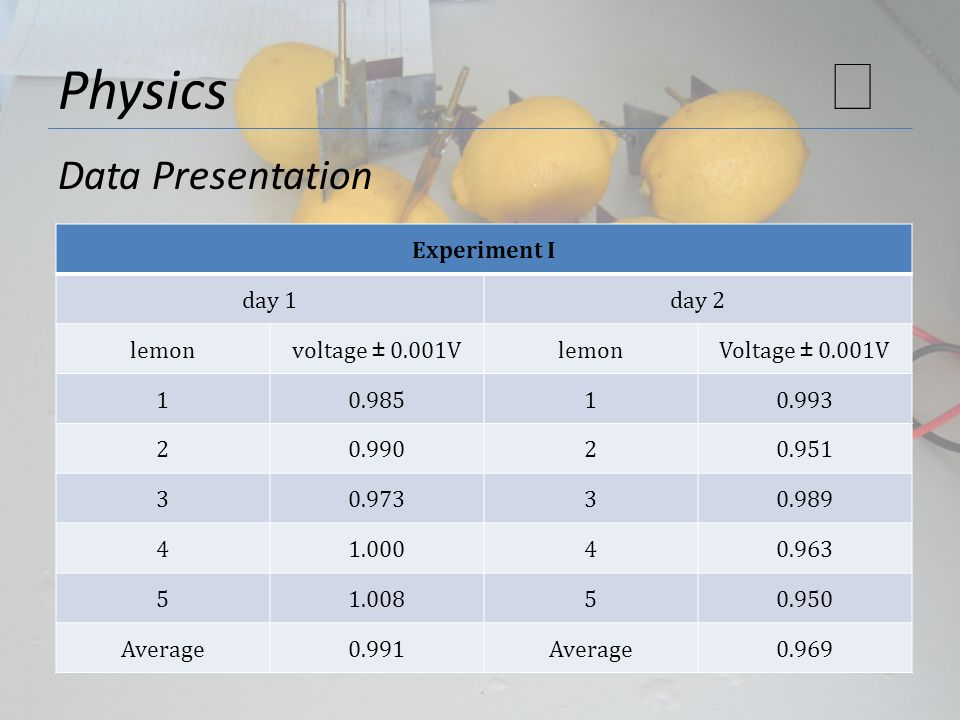 ★ Physics Data Presentation Experiment I day 1 day 2 lemon