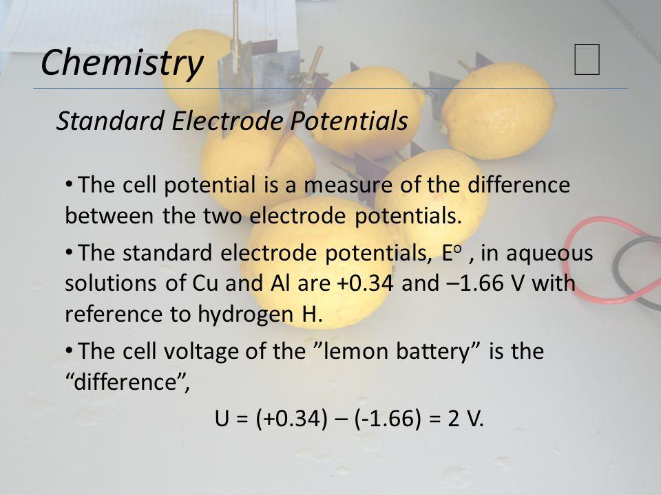 ★ Chemistry Standard Electrode Potentials