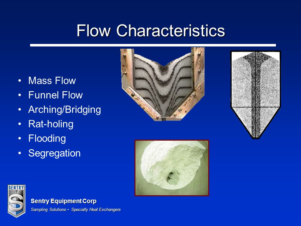 Flow Characteristics Mass Flow Funnel Flow Arching/Bridging Rat-holing