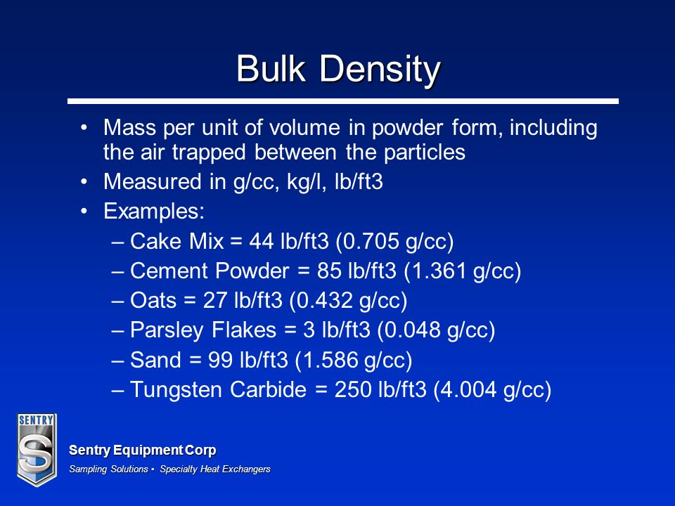 Bulk Density Mass per unit of volume in powder form, including the air trapped between the particles.