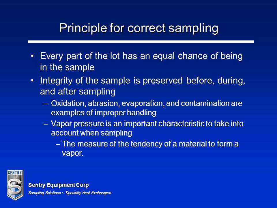 Principle for correct sampling