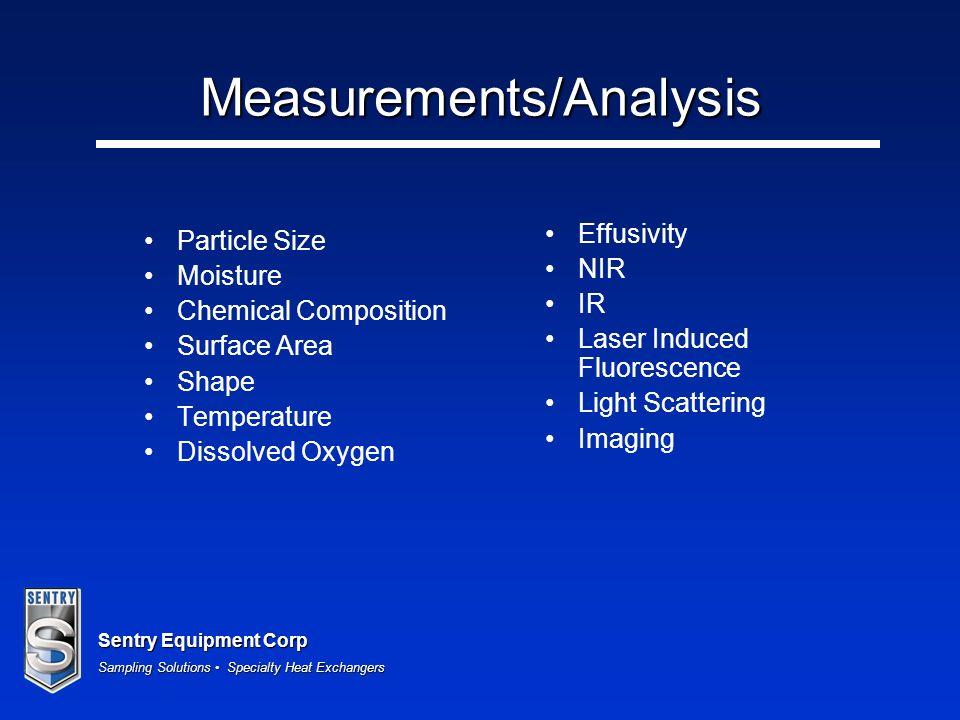 Measurements/Analysis