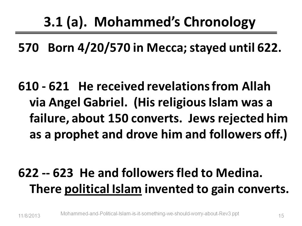 3.1 (a). Mohammed's Chronology