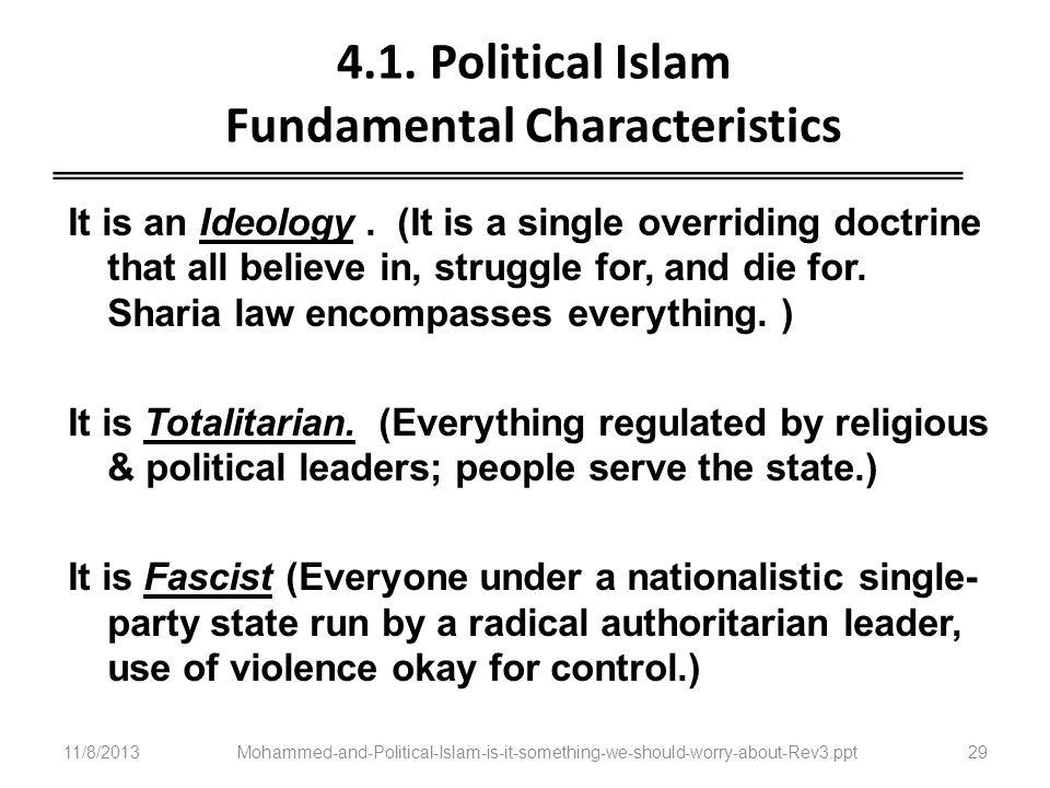 4.1. Political Islam Fundamental Characteristics