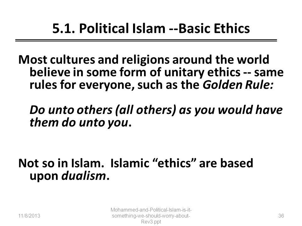 5.1. Political Islam --Basic Ethics