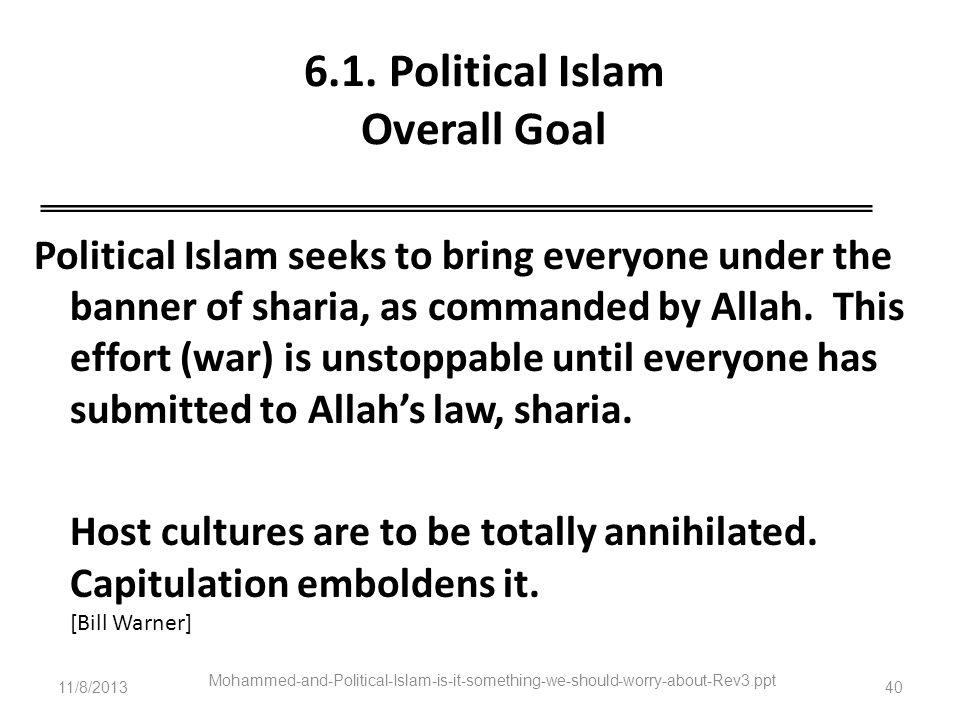 6.1. Political Islam Overall Goal