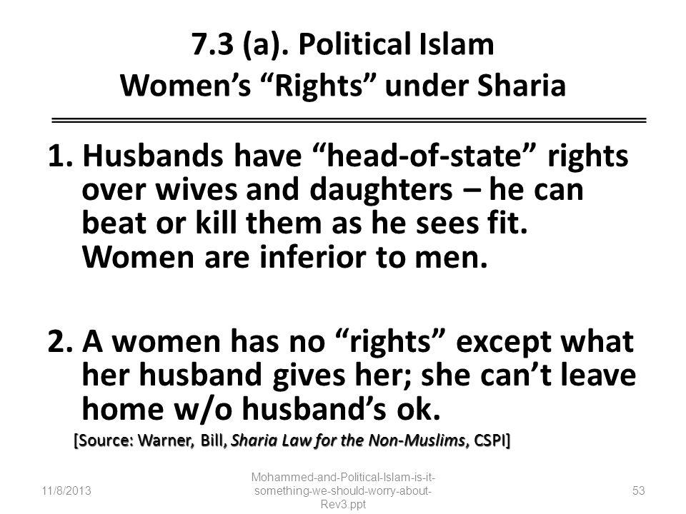 7.3 (a). Political Islam Women's Rights under Sharia