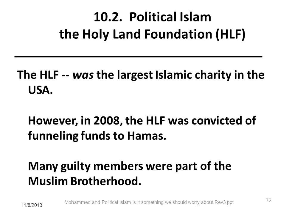 10.2. Political Islam the Holy Land Foundation (HLF)