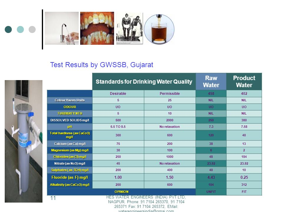 Test Results by GWSSB, Gujarat