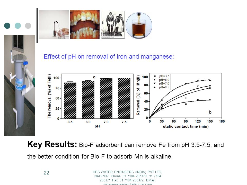Key Results: Bio-F adsorbent can remove Fe from pH 3.5-7.5, and