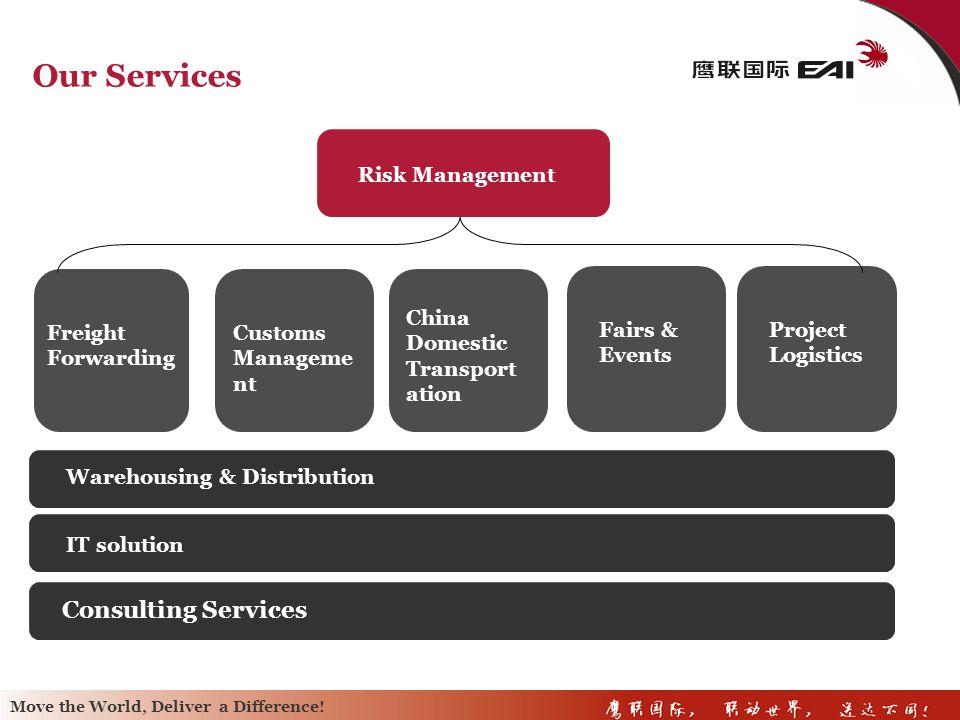Our Services Consulting Services Consulting Services Risk Management