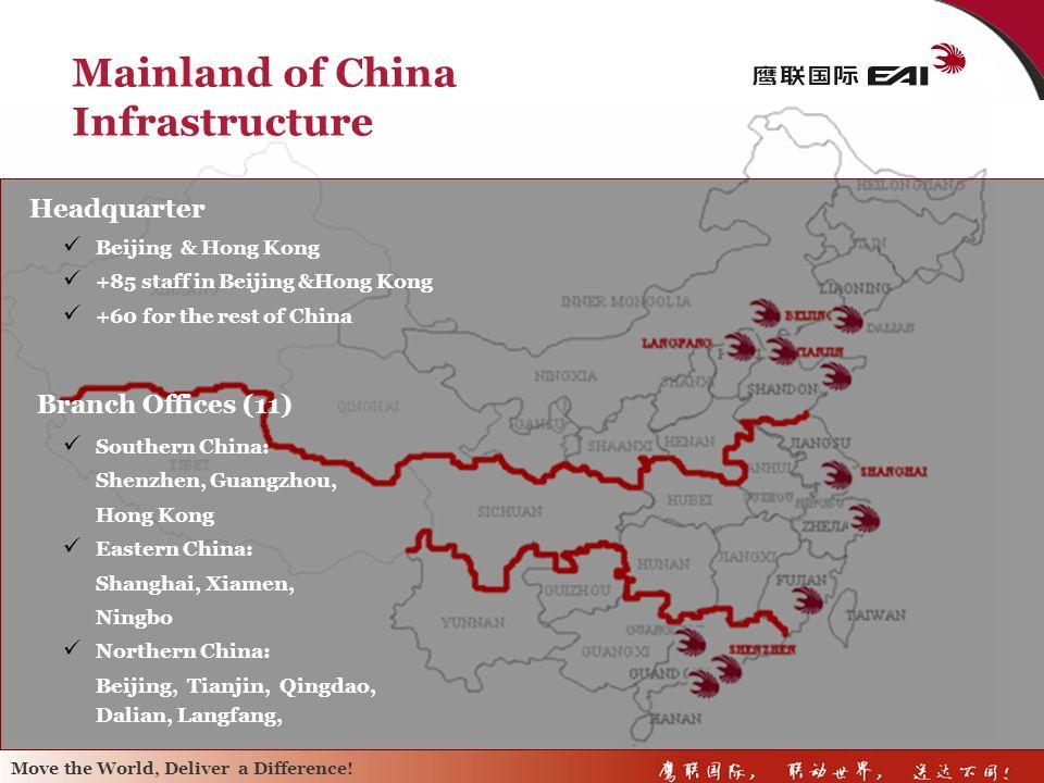 Mainland of China Infrastructure