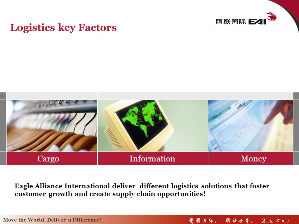 Logistics key Factors Cargo Information Money